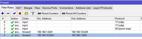 Настройка VPN-туннеля на маршрутизаторе Mikrotik